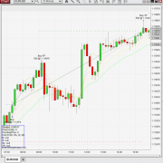 NinjaTrader 8 TfsEmaScalping Strategy Screenshot 2