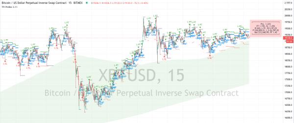 TFi Pivot Reversal Pic1