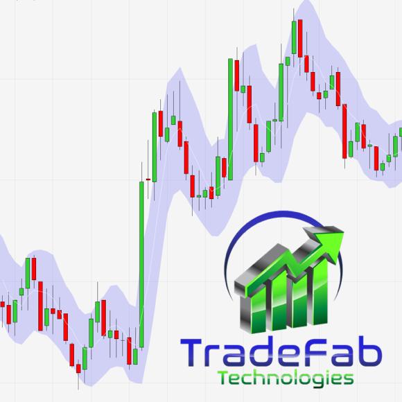 TFiAtrChannelFilled Indicator Logo